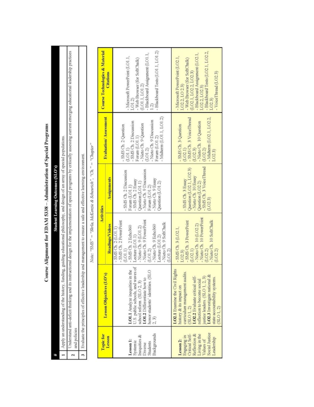 Online Course Development Manual