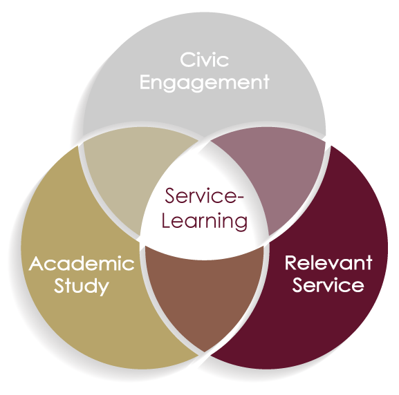 Service Learning Center